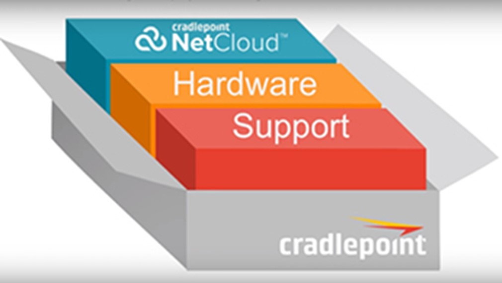 How NetCloud Solution Packages Simplify Networking