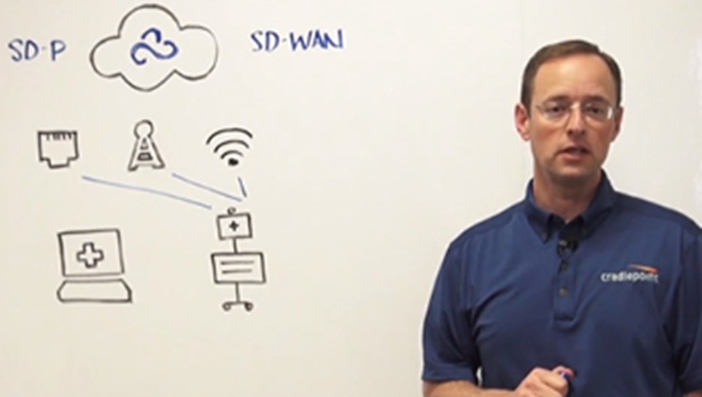Whiteboard Series - Cloud-Managed, Software-Defined Telemedicine